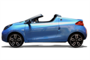 Felgi do Renault Wind Coupe-Cabriolet I